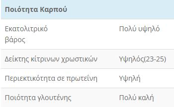 EGEO POIOTHTA KARPOY