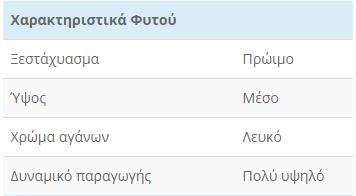 EGEO XARAKTHRISTIKA FYTOY