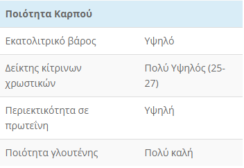 GRECALE POIOTHTA KARPOY