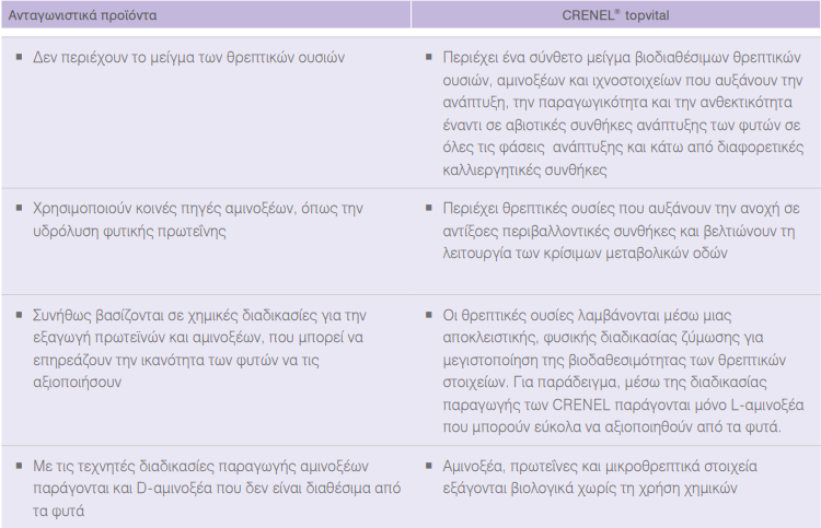 CRENEL pinakas5