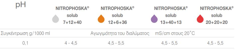 pinakas 4.2