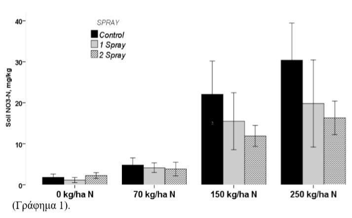 amino16 xeimerina sithra grafima1