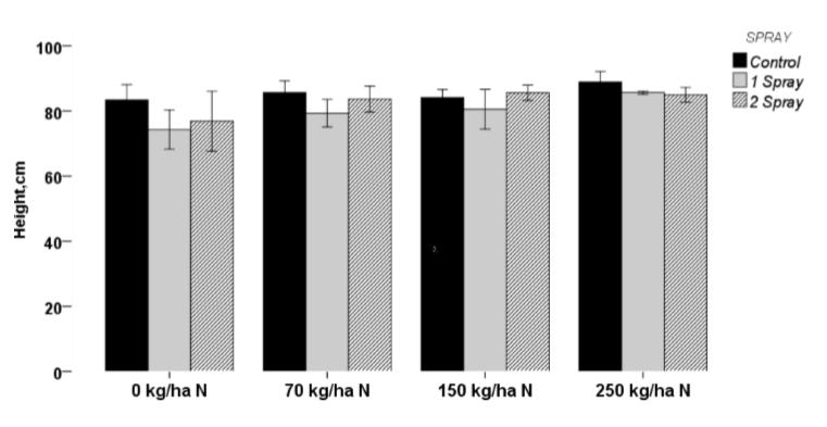 amino16 xeimerina sithra grafima2