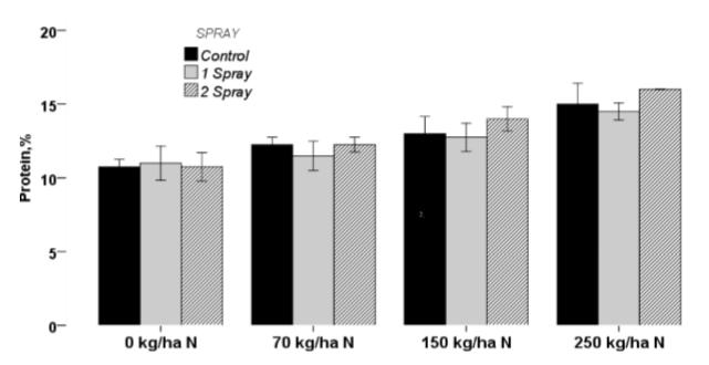 amino16 xeimerina sithra grafima5